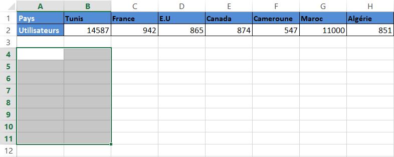 Microsoft Excel Transposer des données de lignes vers des colonnes