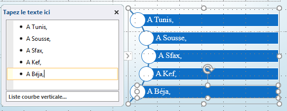 volet texte smartart