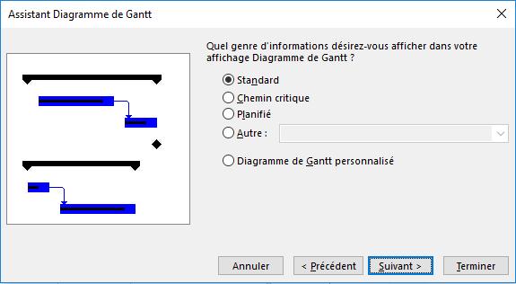 Assistant Diagramme de Gantt