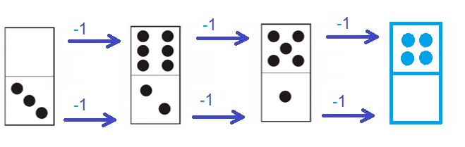 dominos simple 2