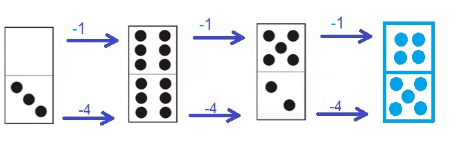 dominos simple 3