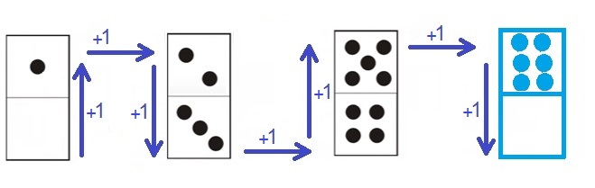 dominos simple 5