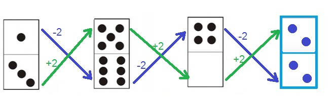 dominos simple 6