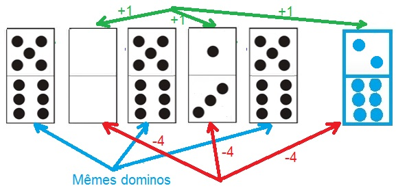 dominos simple 7