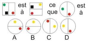 test visuelle 8