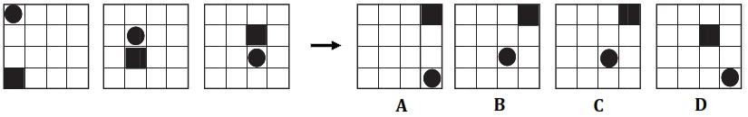 Test psychologique analogie visuelle t7-002