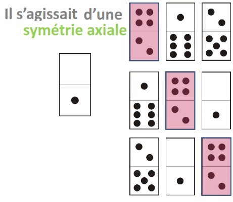 dominos-001-001-explication