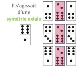 dominos-001-009-explication