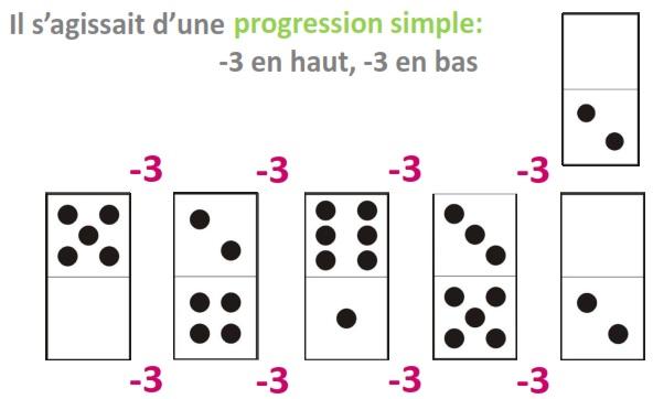 dominos-001-010-explication