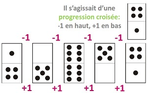 dominos-001-020-explication