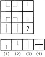 test-matrice-10-015