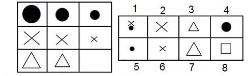 test-matrice-11-016
