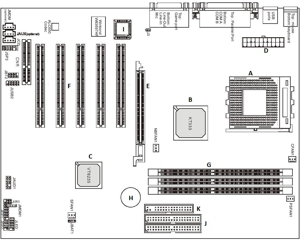 correction les composants d 39 une carte m re apcpedagogie. Black Bedroom Furniture Sets. Home Design Ideas
