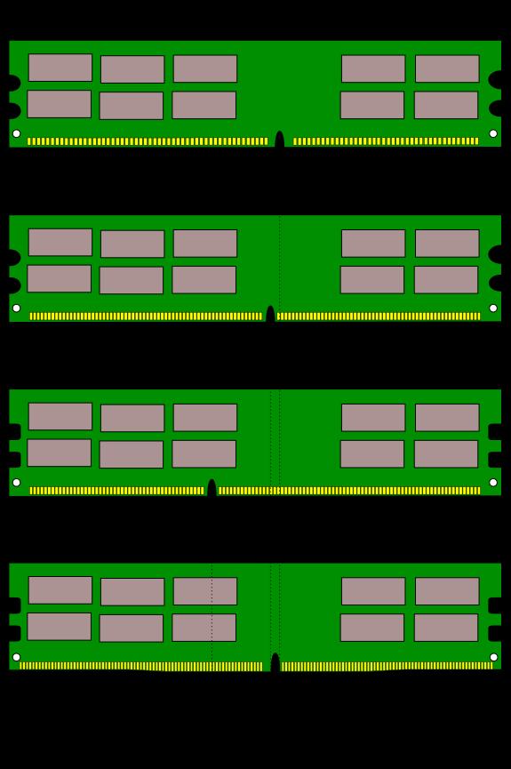 Différence entre Mémoire RAM DDR1,DDR2,DDR3 et DDR4