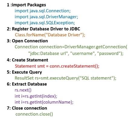 Traitement des instructions SQL avec JDBC