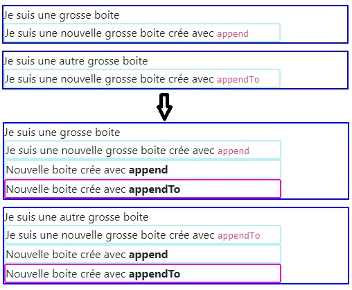 Manipulation du contenu HTML avec jQuery 2-3