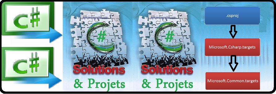 sulutions_projets