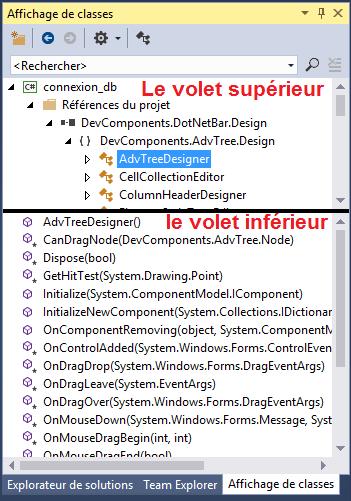 Visual Studio: L'affichage de classes