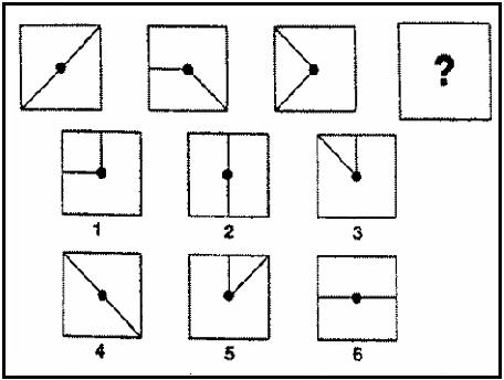 test psychologique matrice 3