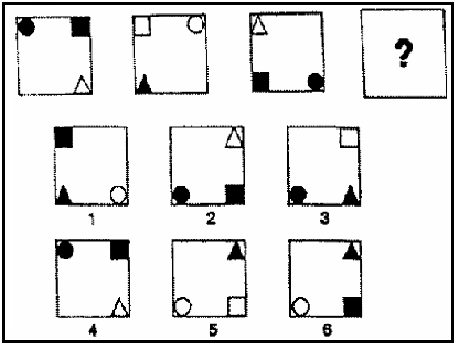 test psychologique matrice 4