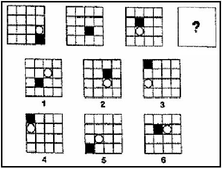 test psychologique matrice 5