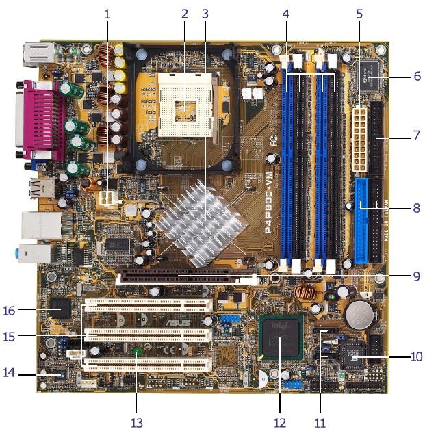 Lister les composants d'une carte mère 2