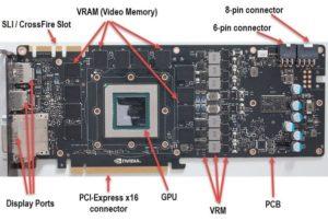 Les types de mémoires vidéo