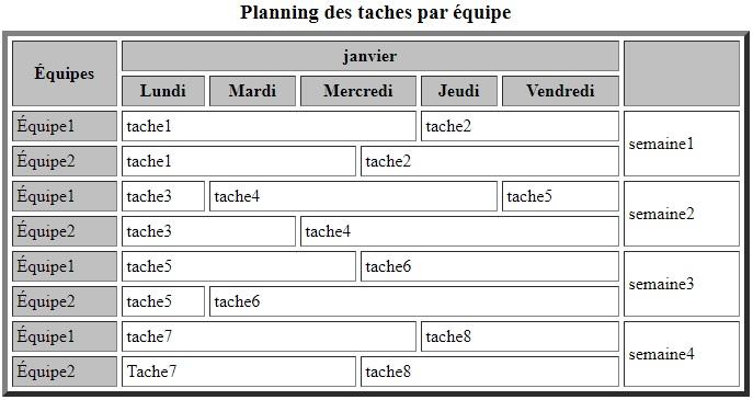 HTML TP 032018
