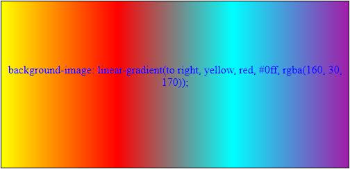 Créer des couleurs dégradés en CSS