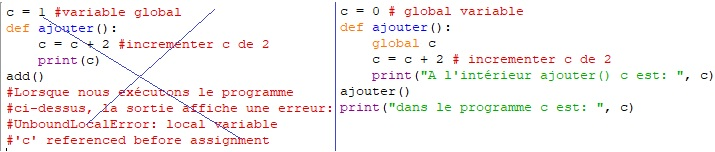 Variables locales et variables globales