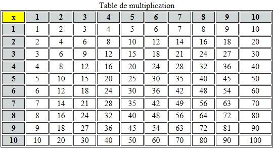 Exercice Les Tableaux En Javascript Apcpedagogie