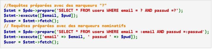 Les instructions préparées en PHP