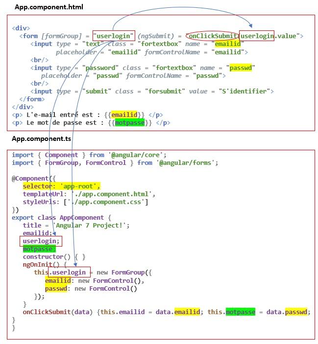 Validation de formulaires en Angular