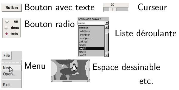 Notion d'application graphique et Python
