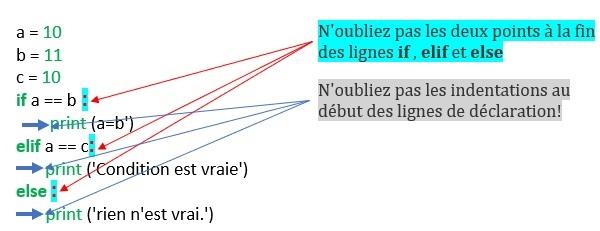 if, if…else et if…elif…else en Python
