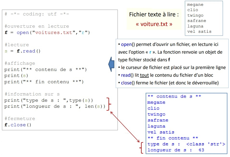 fichier text python